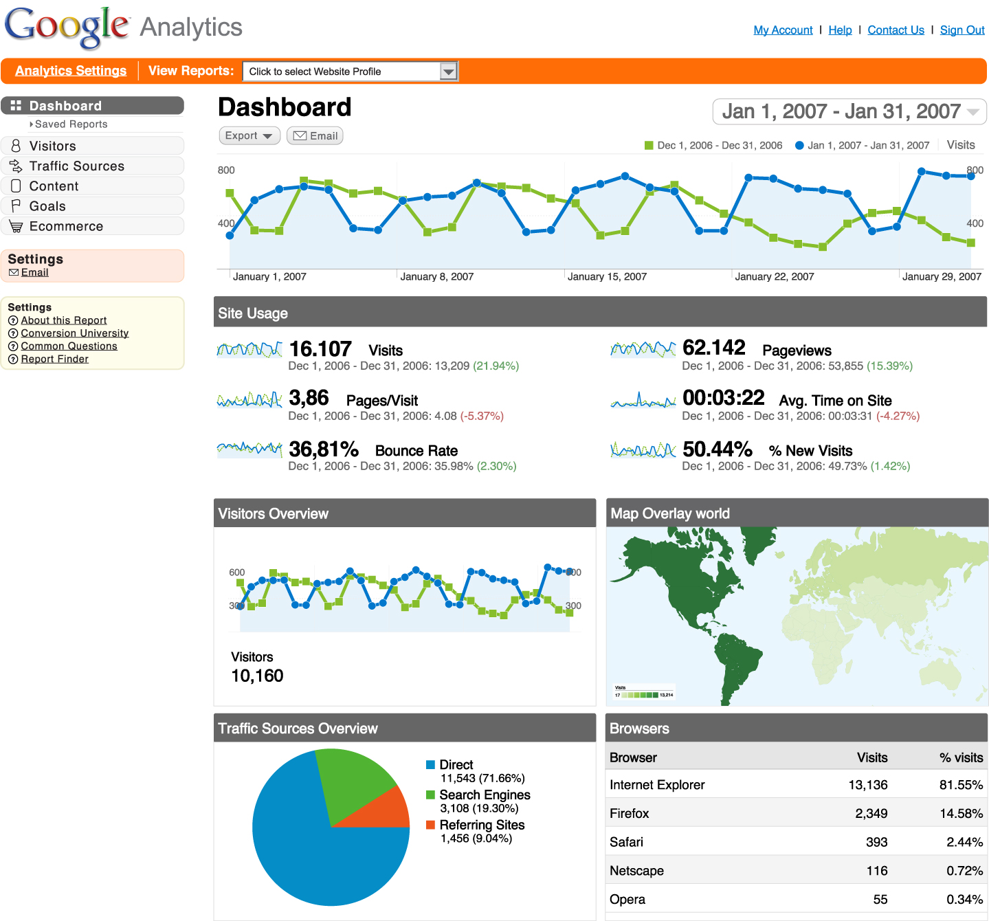 web analytics digital marketing tips seo tricks e marketing rh emarketinguide com Google Analytics Data Google Accounts